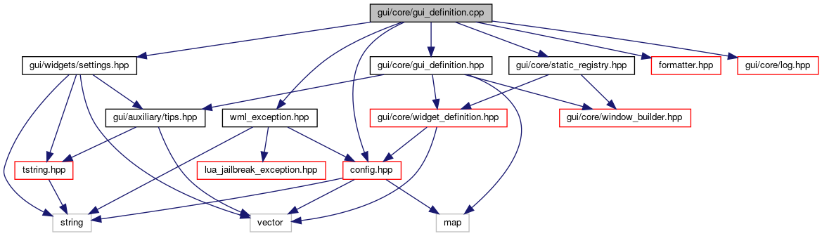 The Battle for Wesnoth: gui/core/gui_definition cpp File Reference